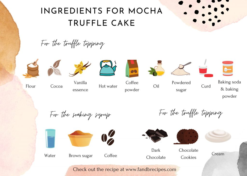 Ingredients required for Mocha Truffle Cake