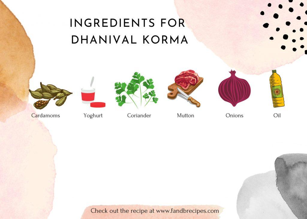 Ingredients for Dhanival Korma