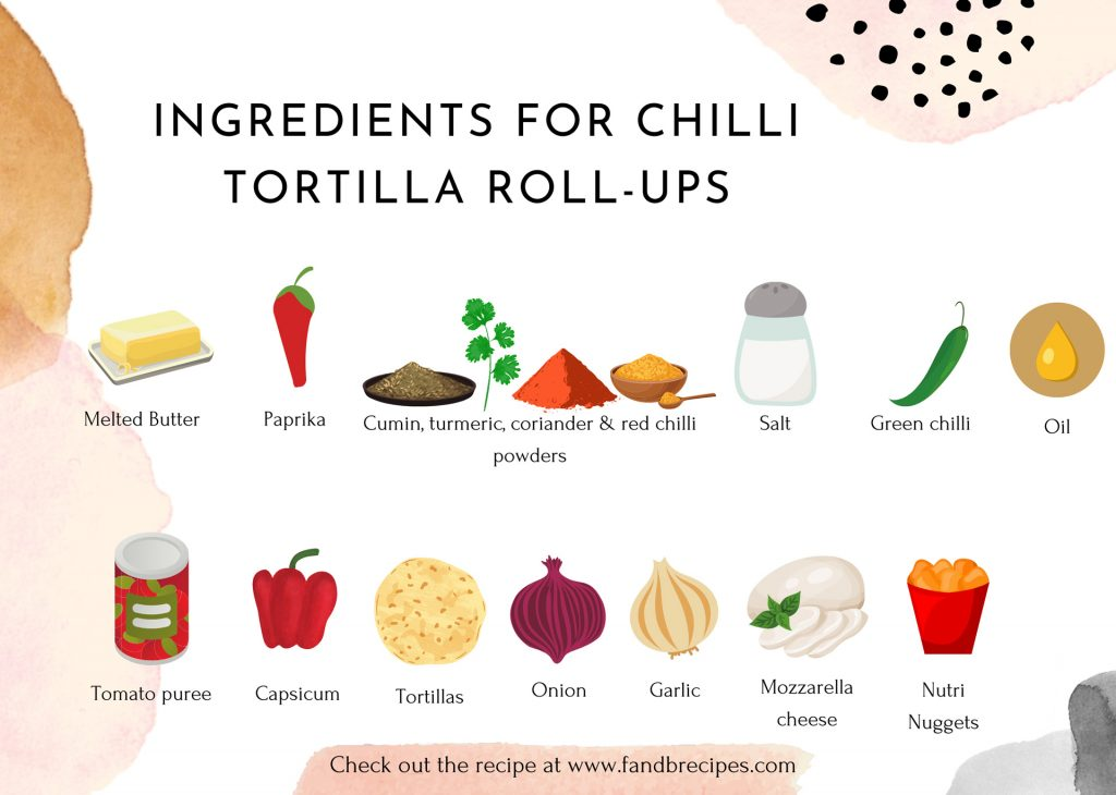Ingredients for Chilli Tortilla Roll-Ups