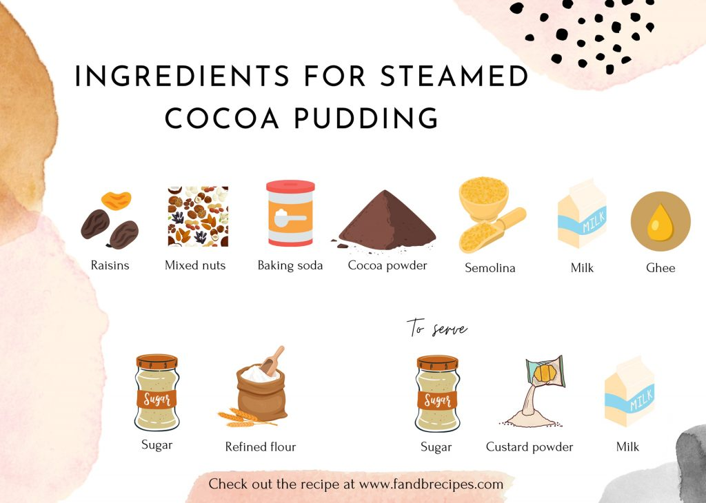 Ingredients for Steamed Cocoa Pudding