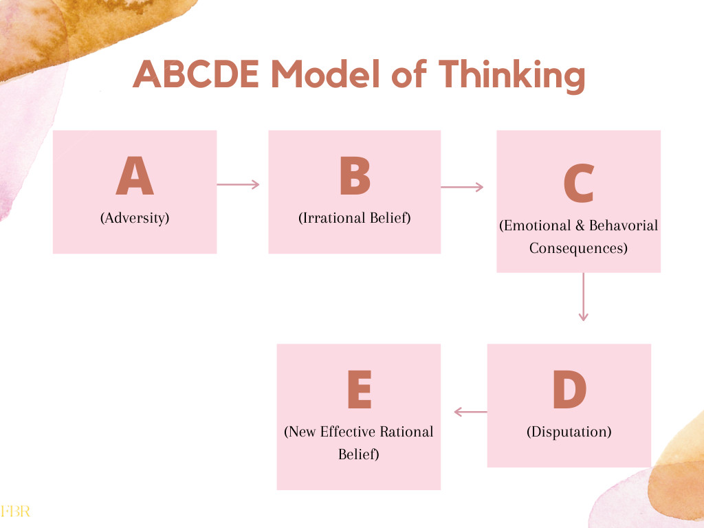 ABCDE Model of Thinking