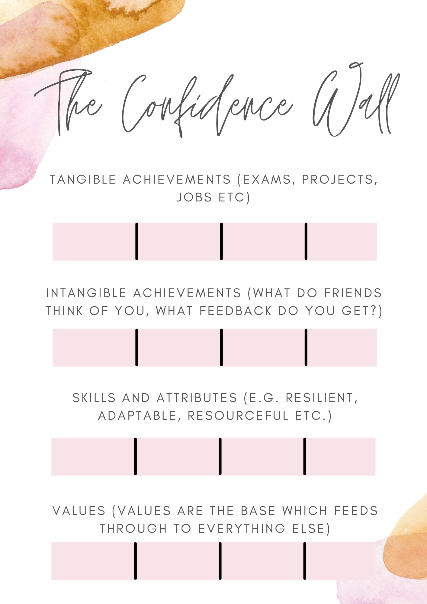The Confidence Wall Tool